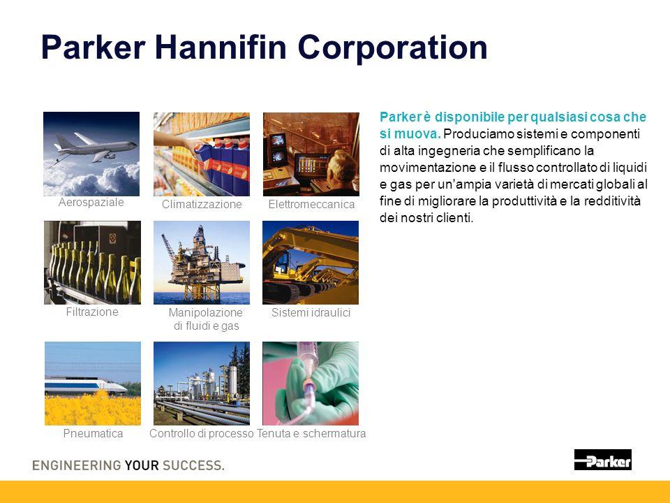 Parker Hannifin Corporation Parker è disponibile per qualsiasi cosa che si muova.