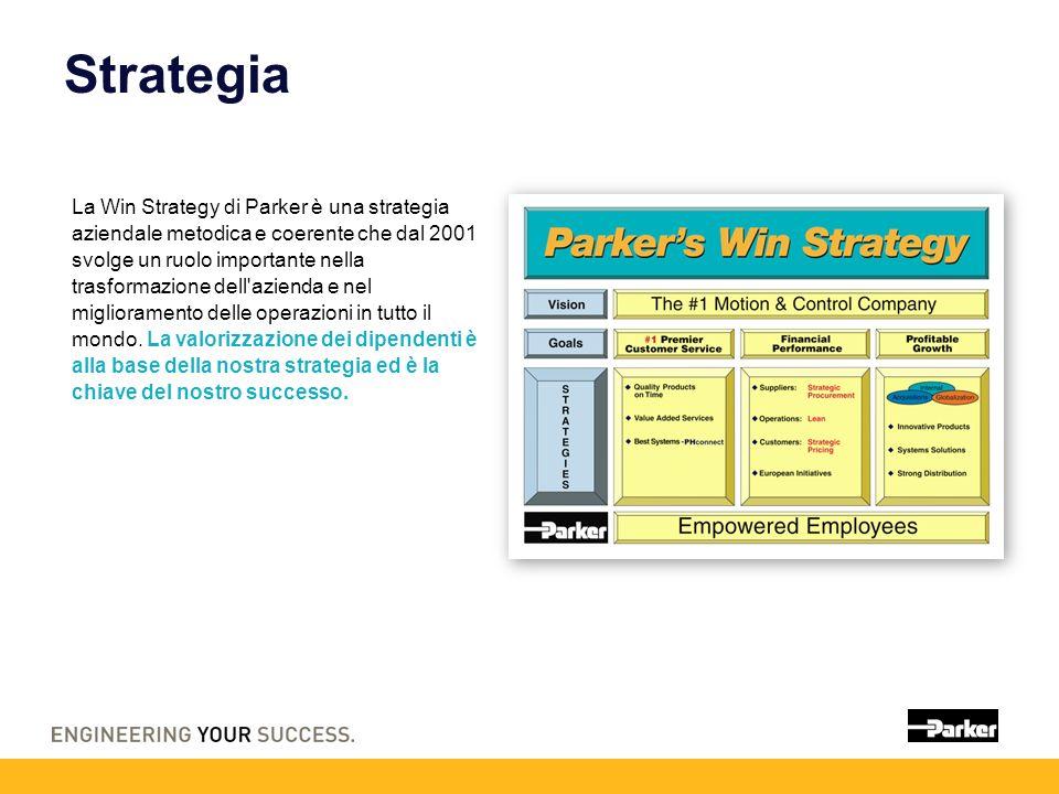 Strategia La Win Strategy di Parker è una strategia aziendale metodica e coerente che dal 2001 svolge un ruolo importante nella trasformazione dell azienda e nel miglioramento delle operazioni in tutto il mondo.