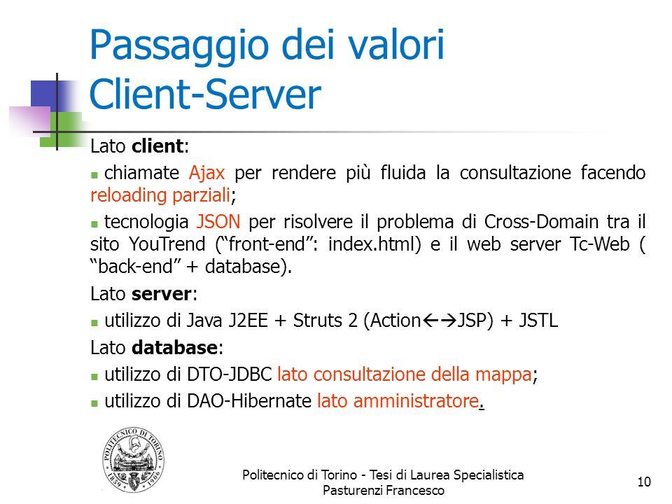 Passaggio dei valori Client-Server Politecnico di Torino - Tesi di Laurea Specialistica Pasturenzi Francesco 10 Lato client: chiamate Ajax per rendere