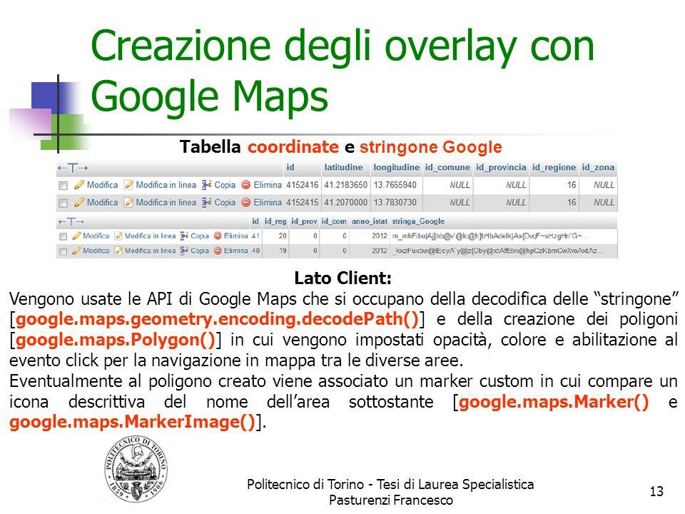 Creazione degli overlay con Google Maps Politecnico di Torino - Tesi di Laurea Specialistica Pasturenzi Francesco 13 Lato Server: Viene fatto un check