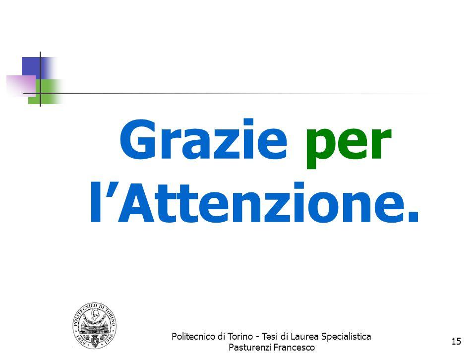 Grazie per lAttenzione. Politecnico di Torino - Tesi di Laurea Specialistica Pasturenzi Francesco 15