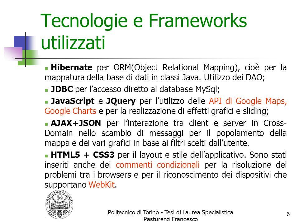Tecnologie e Frameworks utilizzati Hibernate per ORM(Object Relational Mapping), cioè per la mappatura della base di dati in classi Java. Utilizzo dei