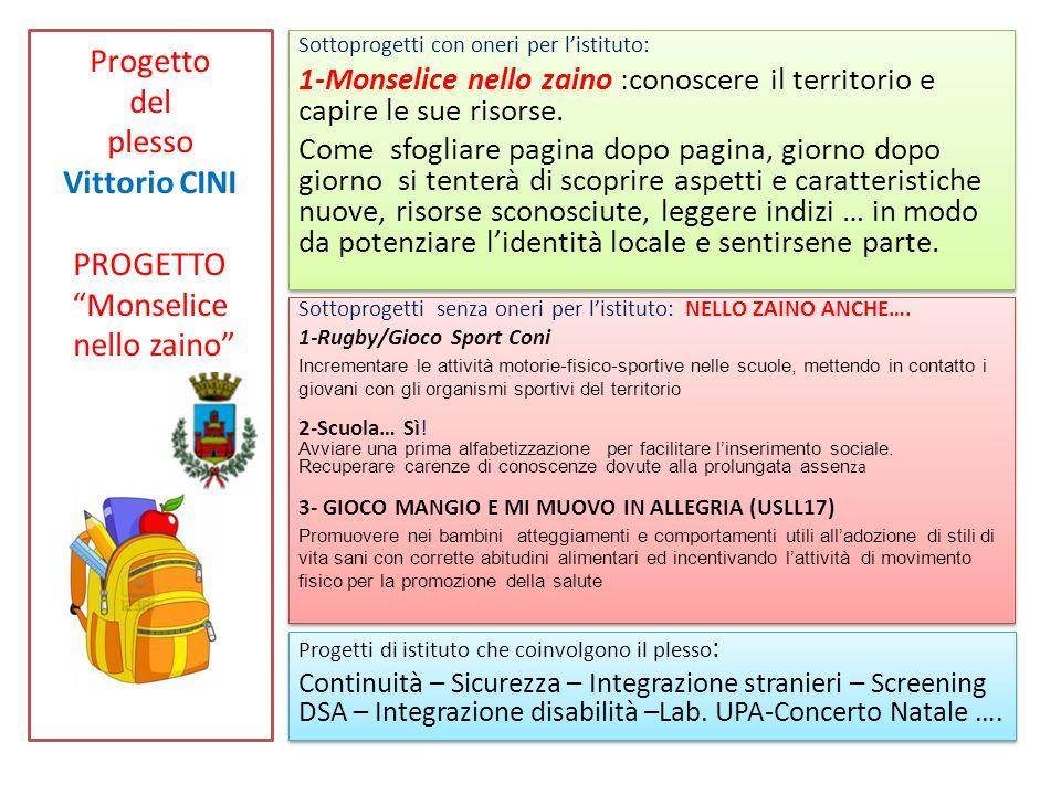 Progetto del plesso Vittorio CINI PROGETTO Monselice nello zaino Sottoprogetti con oneri per listituto: 1-Monselice nello zaino :conoscere il territorio e capire le sue risorse.