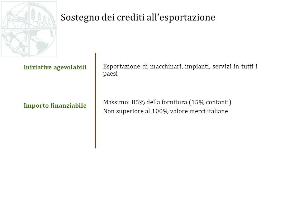 Esportazione di macchinari, impianti, servizi in tutti i paesi Massimo: 85% della fornitura (15% contanti) Non superiore al 100% valore merci italiane Iniziative agevolabili Importo finanziabile Sostegno dei crediti allesportazione
