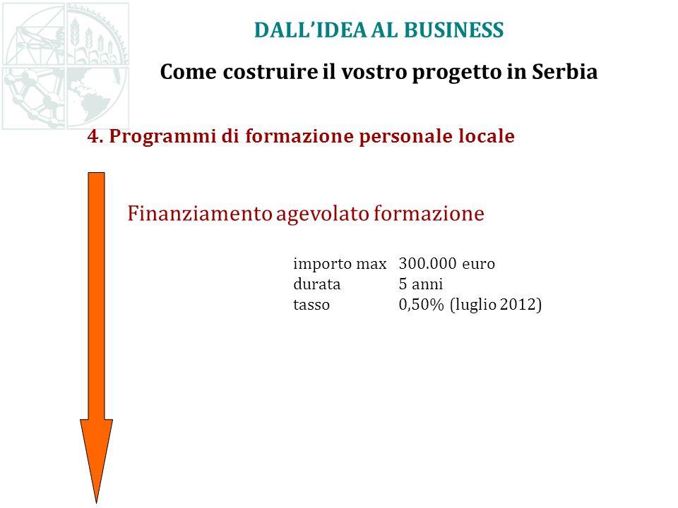 4. Programmi di formazione personale locale Finanziamento agevolato formazione importo max 300.000 euro durata5 anni tasso 0,50% (luglio 2012) DALLIDE