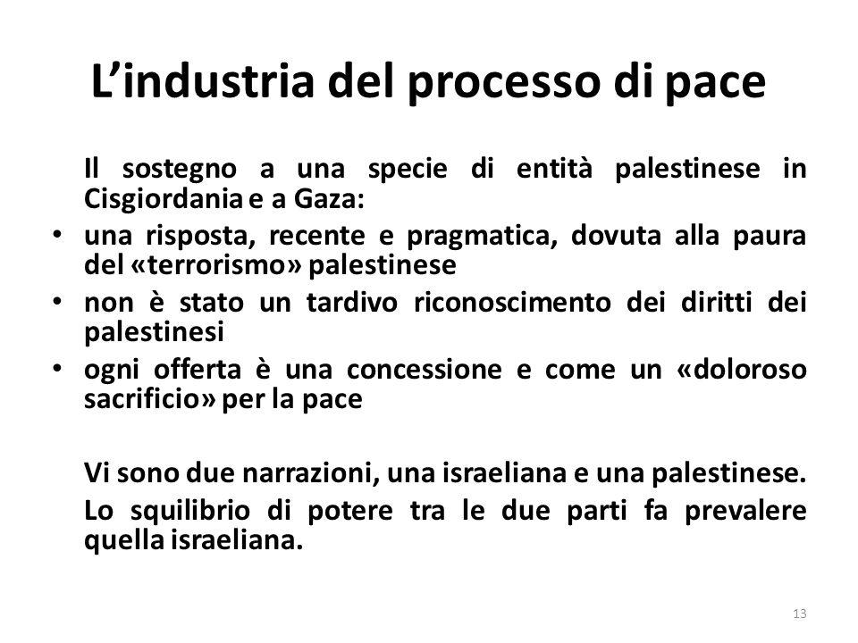 Lindustria del processo di pace Il sostegno a una specie di entità palestinese in Cisgiordania e a Gaza: una risposta, recente e pragmatica, dovuta alla paura del «terrorismo» palestinese non è stato un tardivo riconoscimento dei diritti dei palestinesi ogni offerta è una concessione e come un «doloroso sacrificio» per la pace Vi sono due narrazioni, una israeliana e una palestinese.