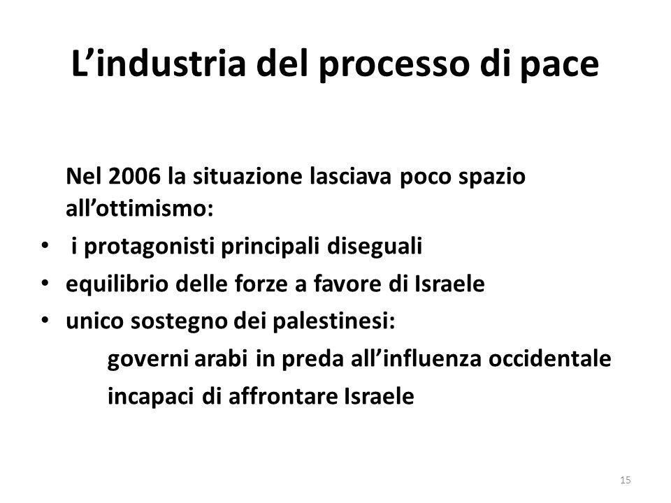 Lindustria del processo di pace Nel 2006 la situazione lasciava poco spazio allottimismo: i protagonisti principali diseguali equilibrio delle forze a