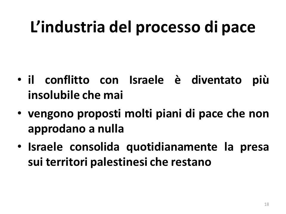 Lindustria del processo di pace il conflitto con Israele è diventato più insolubile che mai vengono proposti molti piani di pace che non approdano a nulla Israele consolida quotidianamente la presa sui territori palestinesi che restano 18