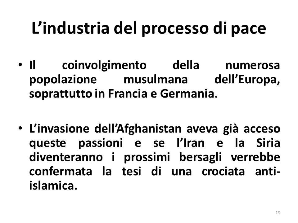 Lindustria del processo di pace Il coinvolgimento della numerosa popolazione musulmana dellEuropa, soprattutto in Francia e Germania.