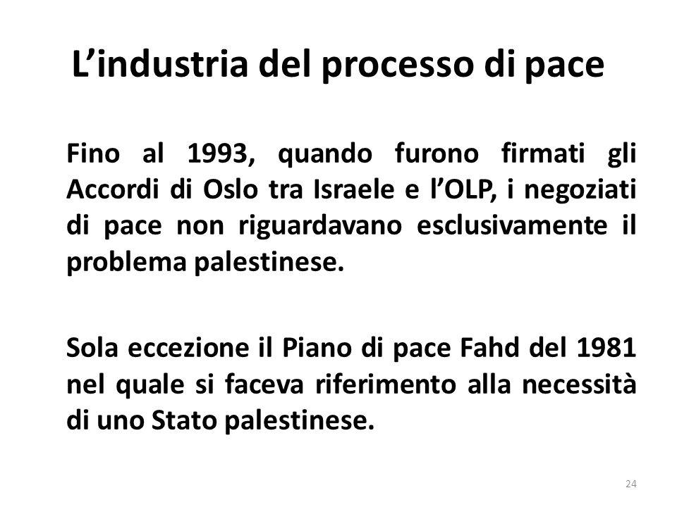 Lindustria del processo di pace Fino al 1993, quando furono firmati gli Accordi di Oslo tra Israele e lOLP, i negoziati di pace non riguardavano esclusivamente il problema palestinese.