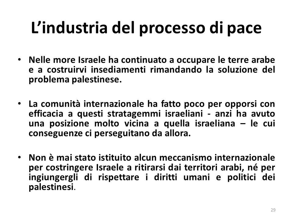 Lindustria del processo di pace Nelle more Israele ha continuato a occupare le terre arabe e a costruirvi insediamenti rimandando la soluzione del pro