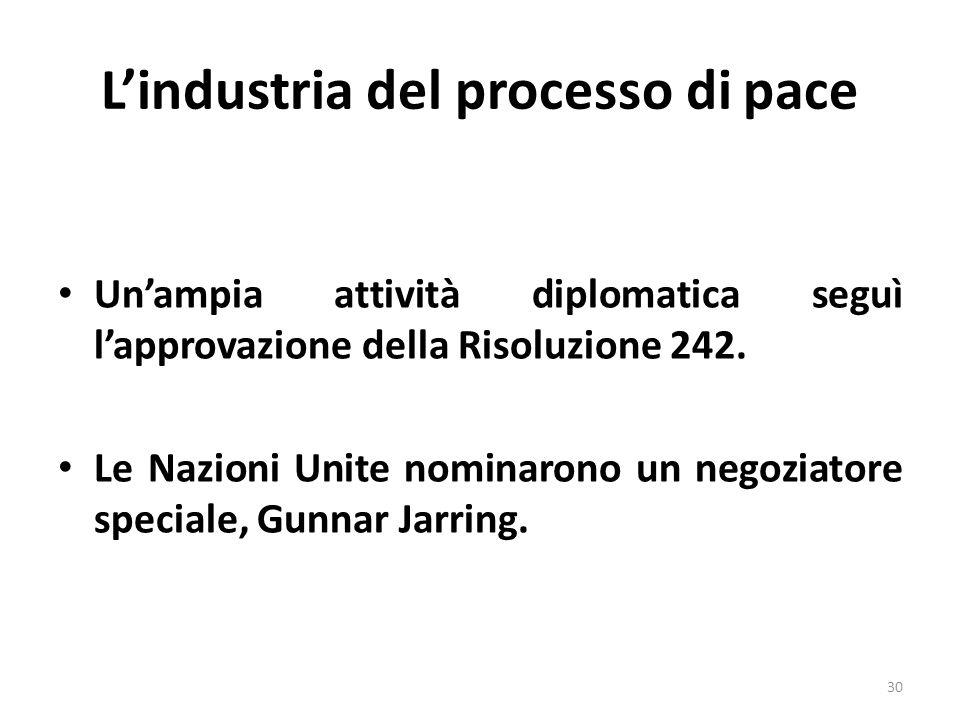 Lindustria del processo di pace Unampia attività diplomatica seguì lapprovazione della Risoluzione 242. Le Nazioni Unite nominarono un negoziatore spe