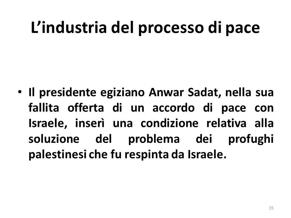 Lindustria del processo di pace Il presidente egiziano Anwar Sadat, nella sua fallita offerta di un accordo di pace con Israele, inserì una condizione