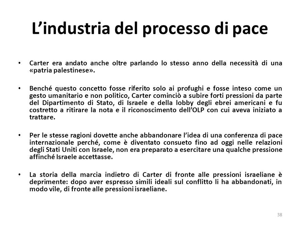 Lindustria del processo di pace Carter era andato anche oltre parlando lo stesso anno della necessità di una «patria palestinese».