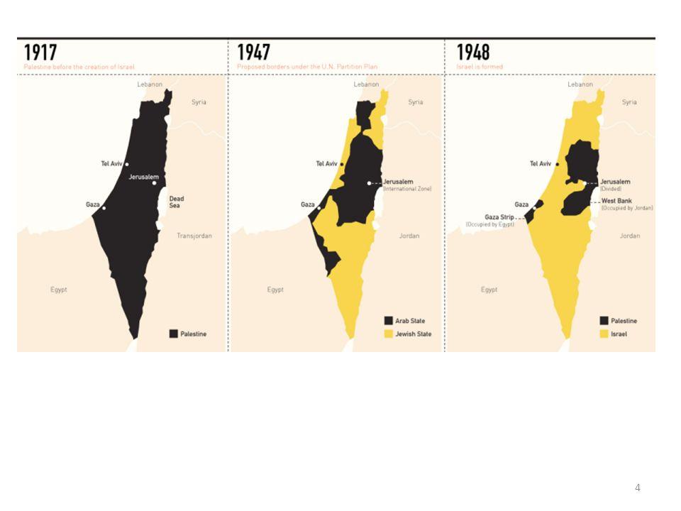 Lindustria del processo di pace Il presidente egiziano Anwar Sadat, nella sua fallita offerta di un accordo di pace con Israele, inserì una condizione relativa alla soluzione del problema dei profughi palestinesi che fu respinta da Israele.