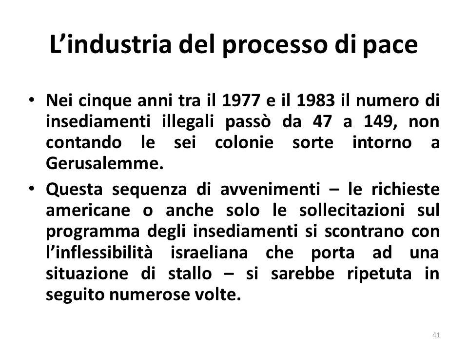 Lindustria del processo di pace Nei cinque anni tra il 1977 e il 1983 il numero di insediamenti illegali passò da 47 a 149, non contando le sei colonie sorte intorno a Gerusalemme.