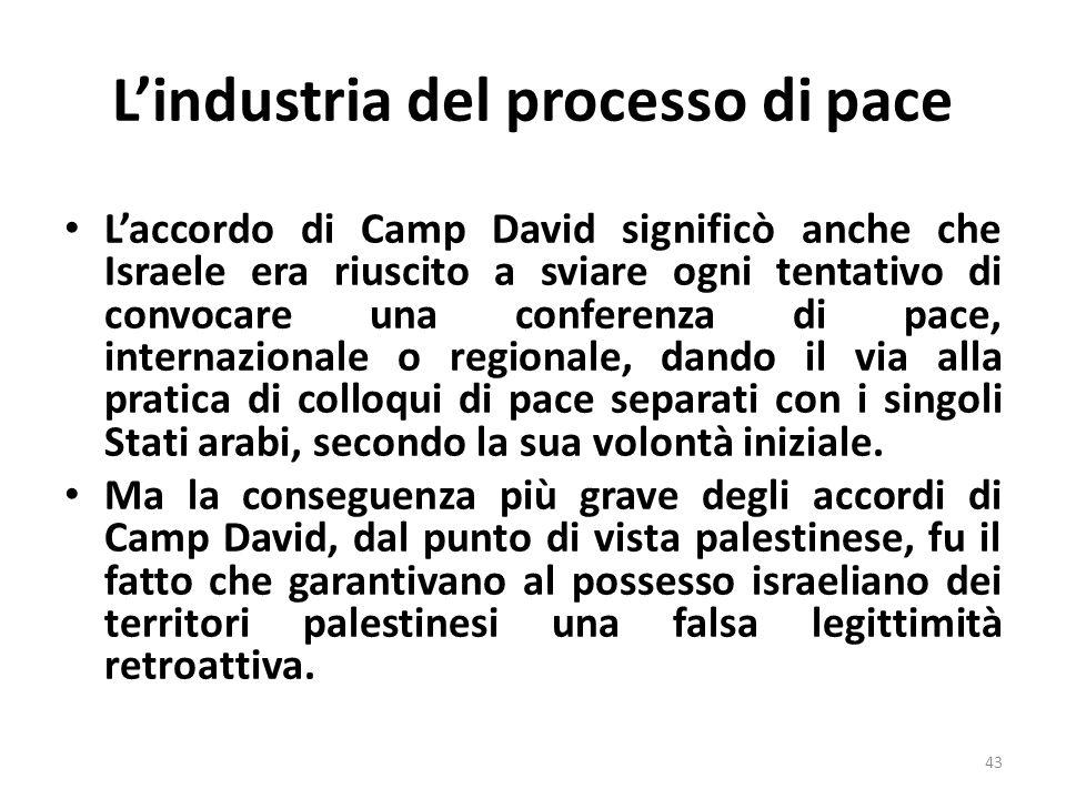 Lindustria del processo di pace Laccordo di Camp David significò anche che Israele era riuscito a sviare ogni tentativo di convocare una conferenza di