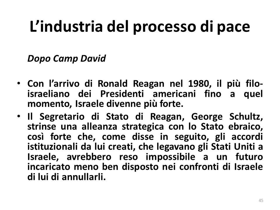 Lindustria del processo di pace Dopo Camp David Con larrivo di Ronald Reagan nel 1980, il più filo- israeliano dei Presidenti americani fino a quel momento, Israele divenne più forte.
