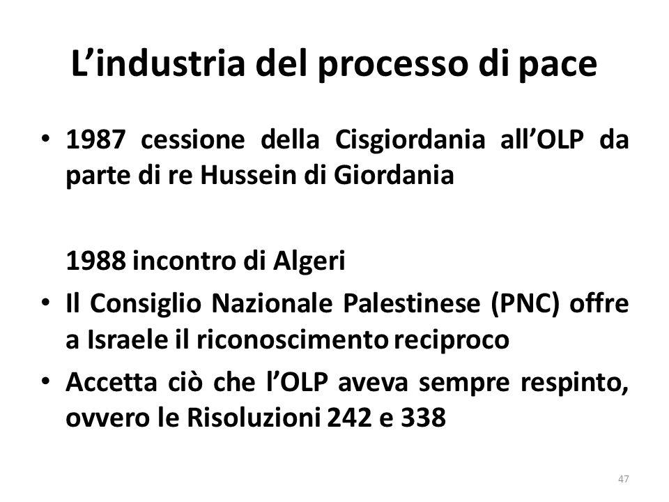 Lindustria del processo di pace 1987 cessione della Cisgiordania allOLP da parte di re Hussein di Giordania 1988 incontro di Algeri Il Consiglio Nazio