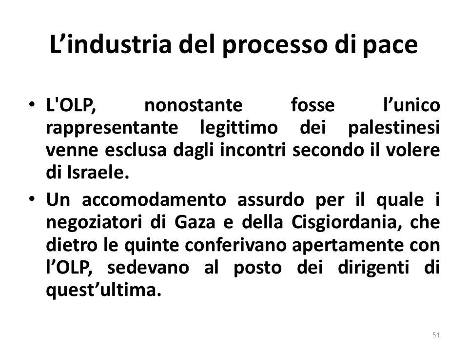 Lindustria del processo di pace L OLP, nonostante fosse lunico rappresentante legittimo dei palestinesi venne esclusa dagli incontri secondo il volere di Israele.