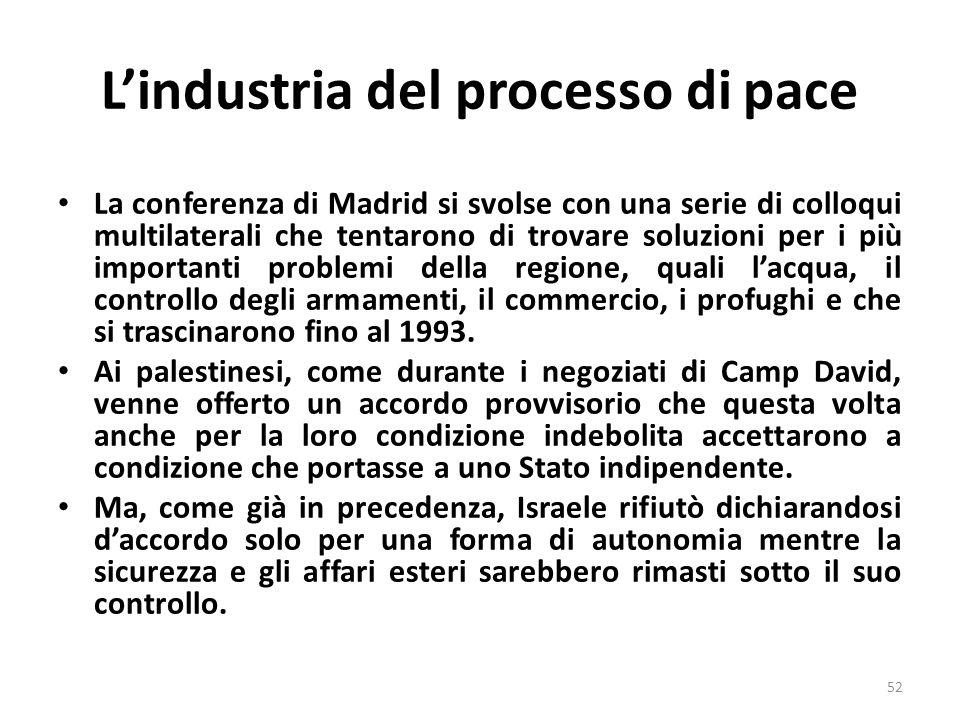 Lindustria del processo di pace La conferenza di Madrid si svolse con una serie di colloqui multilaterali che tentarono di trovare soluzioni per i più importanti problemi della regione, quali lacqua, il controllo degli armamenti, il commercio, i profughi e che si trascinarono fino al 1993.