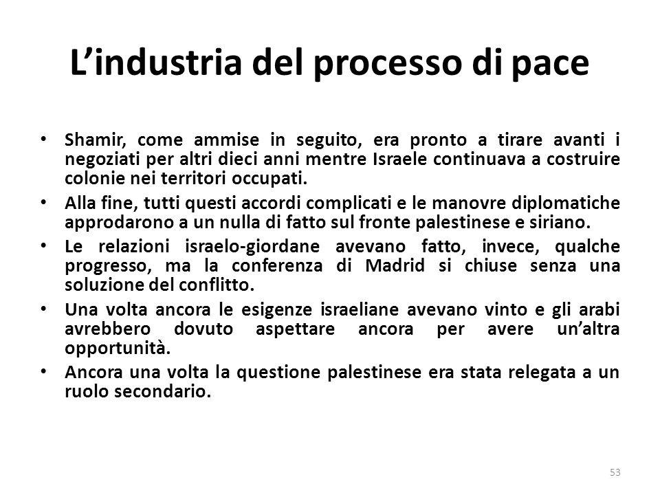 Lindustria del processo di pace Shamir, come ammise in seguito, era pronto a tirare avanti i negoziati per altri dieci anni mentre Israele continuava a costruire colonie nei territori occupati.