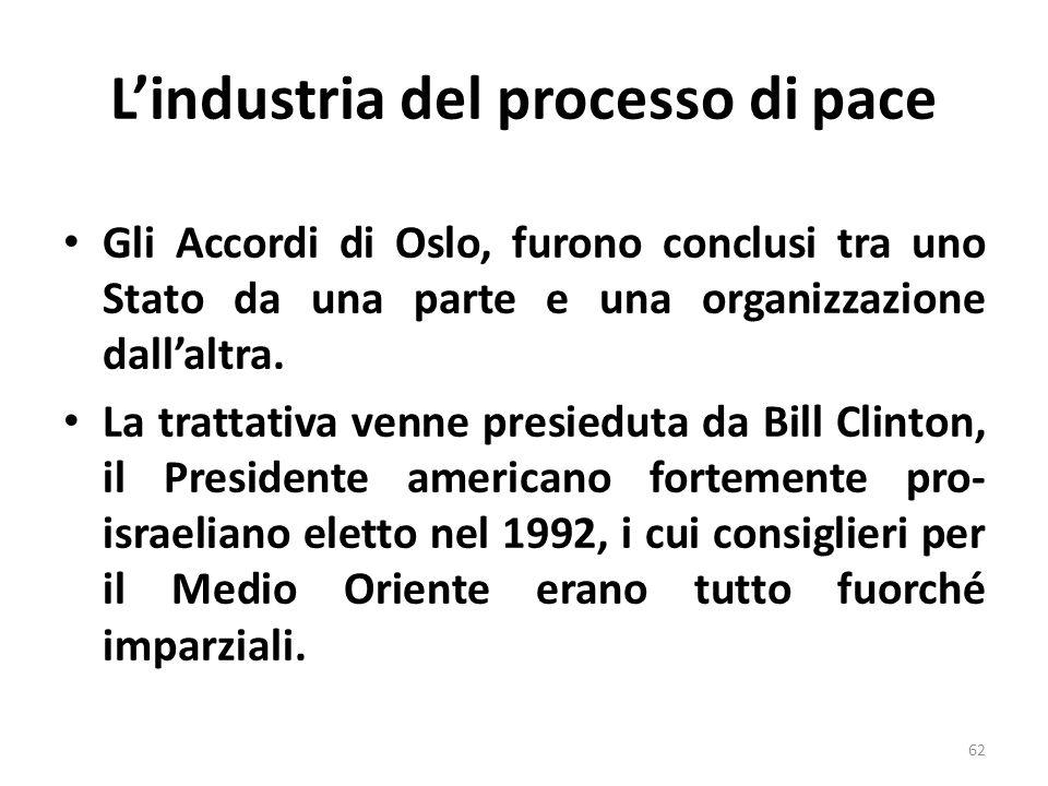 Lindustria del processo di pace Gli Accordi di Oslo, furono conclusi tra uno Stato da una parte e una organizzazione dallaltra. La trattativa venne pr