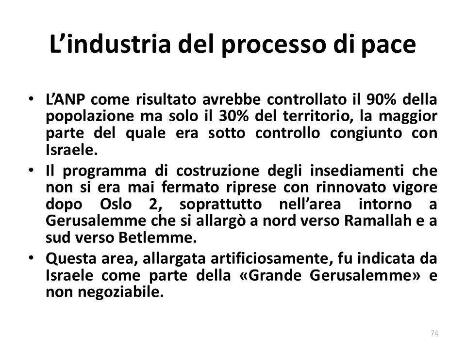 Lindustria del processo di pace LANP come risultato avrebbe controllato il 90% della popolazione ma solo il 30% del territorio, la maggior parte del q