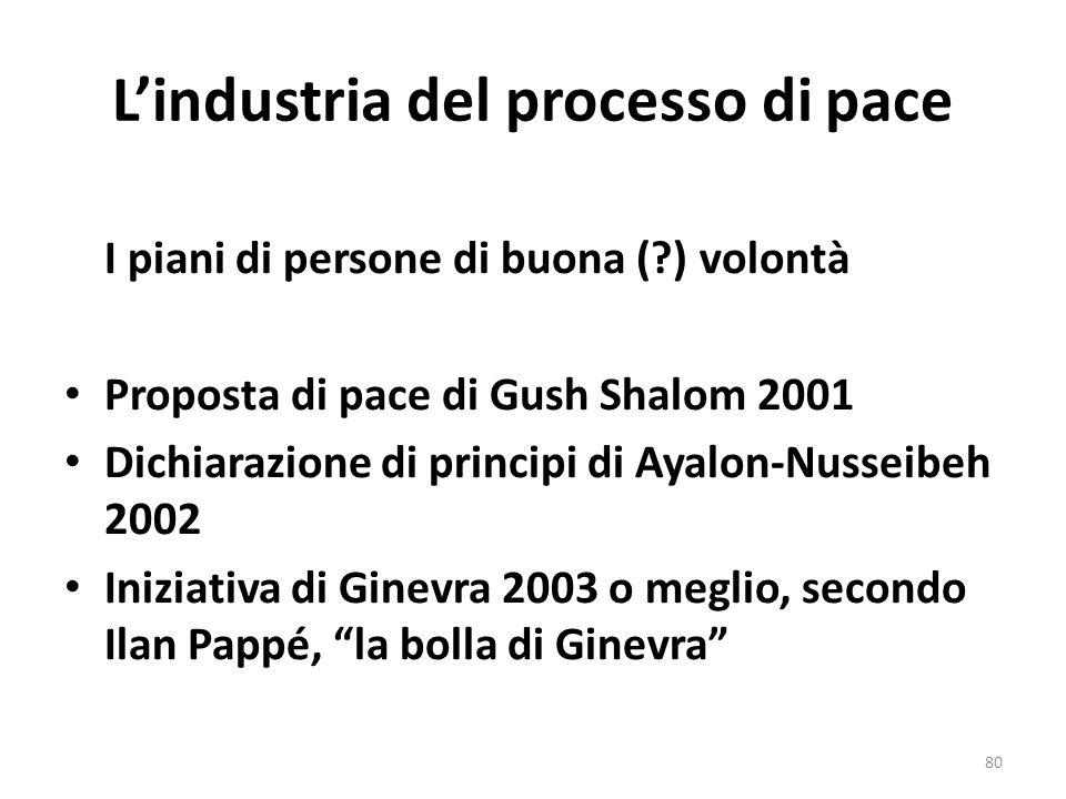 Lindustria del processo di pace I piani di persone di buona (?) volontà Proposta di pace di Gush Shalom 2001 Dichiarazione di principi di Ayalon-Nusse