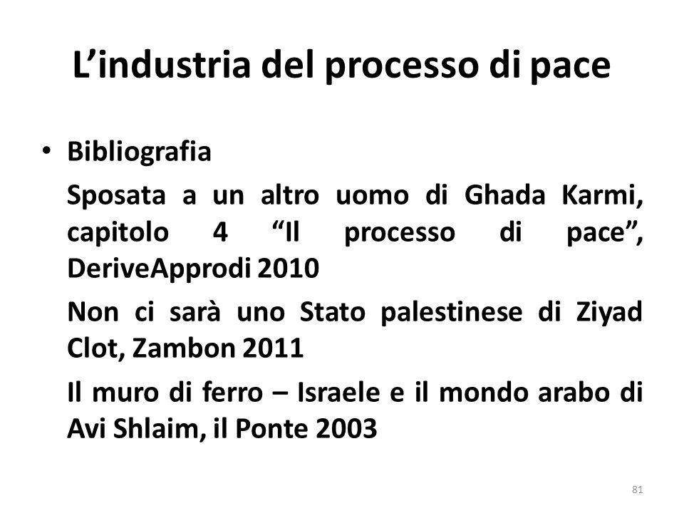 Lindustria del processo di pace Bibliografia Sposata a un altro uomo di Ghada Karmi, capitolo 4 Il processo di pace, DeriveApprodi 2010 Non ci sarà un