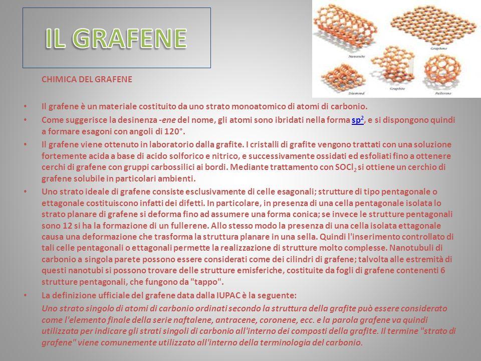 CHIMICA DEL GRAFENE Il grafene è un materiale costituito da uno strato monoatomico di atomi di carbonio. Come suggerisce la desinenza -ene del nome, g