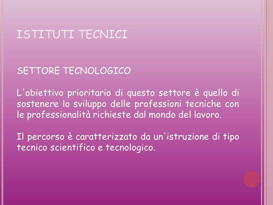 ISTITUTI TECNICI SETTORE TECNOLOGICO L obiettivo prioritario di questo settore è quello di sostenere lo sviluppo delle professioni tecniche con le professionalità richieste dal mondo del lavoro.