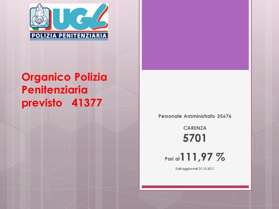 Organico Polizia Penitenziaria previsto 41377 Personale Amministrato 35676 CARENZA 5701 Pari al 111,97 % Dati aggiornati 31.10.2011