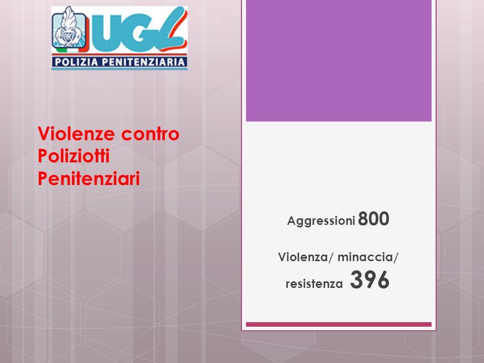 Violenze contro Poliziotti Penitenziari Aggressioni 800 Violenza/ minaccia/ resistenza 396