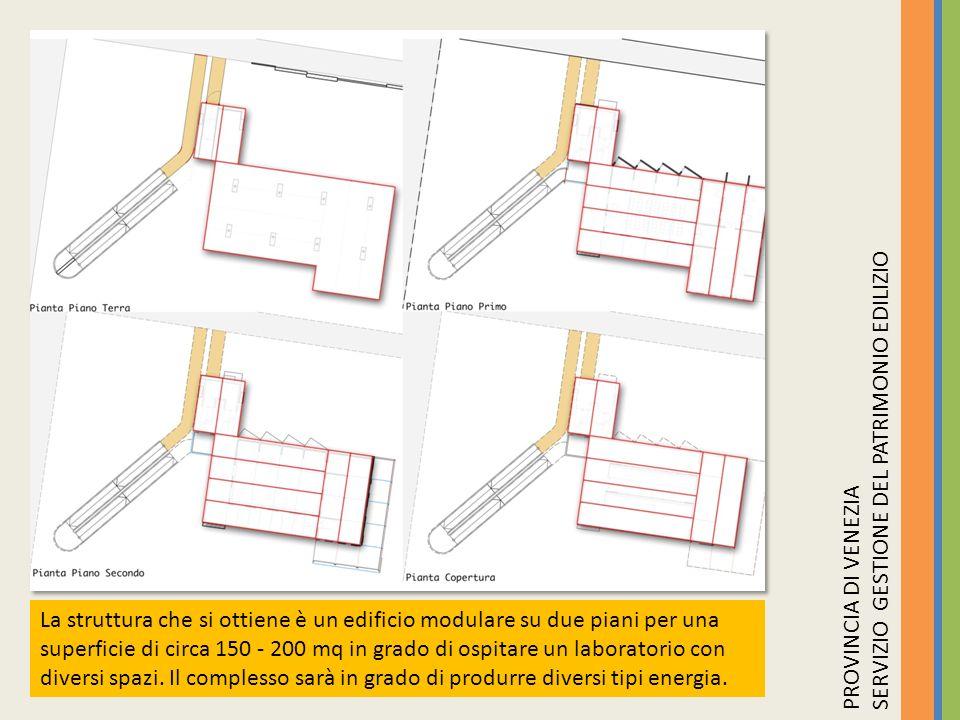 PROVINCIA DI VENEZIA SERVIZIO GESTIONE DEL PATRIMONIO EDILIZIO La struttura che si ottiene è un edificio modulare su due piani per una superficie di c