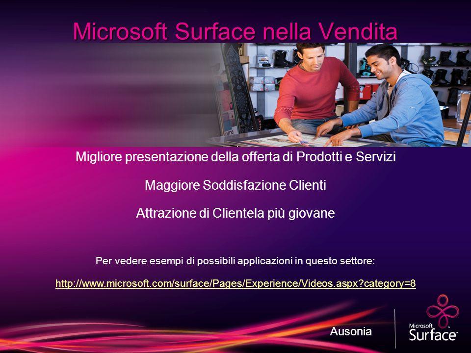Microsoft Surface nella Vendita Migliore presentazione della offerta di Prodotti e Servizi Maggiore Soddisfazione Clienti Attrazione di Clientela più
