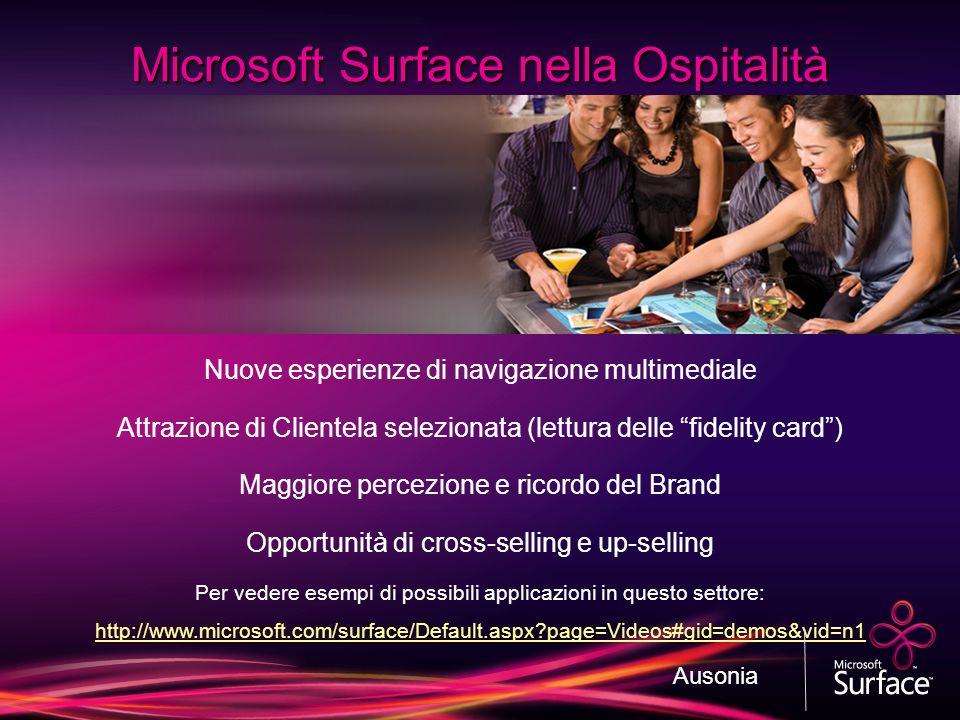 Microsoft Surface nella Ospitalità Nuove esperienze di navigazione multimediale Attrazione di Clientela selezionata (lettura delle fidelity card) Magg