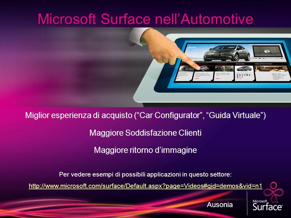 Microsoft Surface nellAutomotive Miglior esperienza di acquisto (Car Configurator, Guida Virtuale) Maggiore Soddisfazione Clienti Maggiore ritorno dim