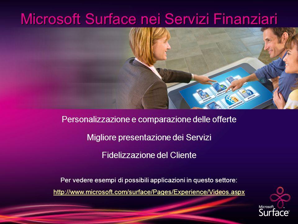 Microsoft Surface nei Servizi Finanziari Personalizzazione e comparazione delle offerte Migliore presentazione dei Servizi Fidelizzazione del Cliente