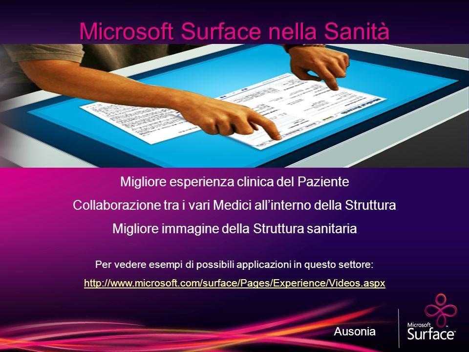 Microsoft Surface nella Sanità Migliore esperienza clinica del Paziente Collaborazione tra i vari Medici allinterno della Struttura Migliore immagine