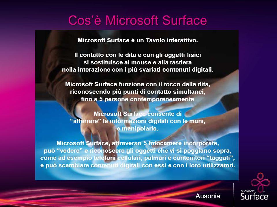 Microsoft Surface è un Tavolo interattivo. Il contatto con le dita e con gli oggetti fisici si sostituisce al mouse e alla tastiera nella interazione