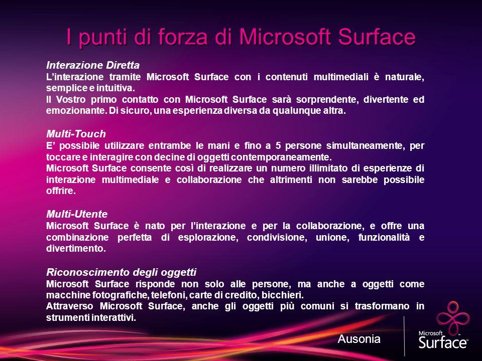 Interazione Diretta Linterazione tramite Microsoft Surface con i contenuti multimediali è naturale, semplice e intuitiva. Il Vostro primo contatto con