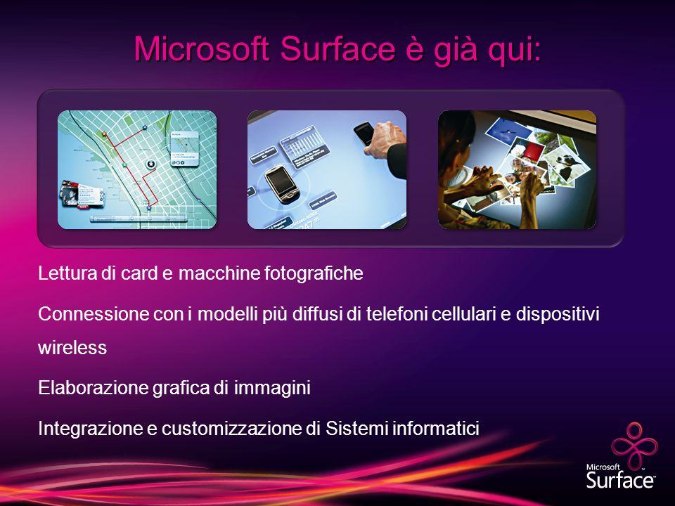 Microsoft Surface è già qui: Lettura di card e macchine fotografiche Connessione con i modelli più diffusi di telefoni cellulari e dispositivi wireles