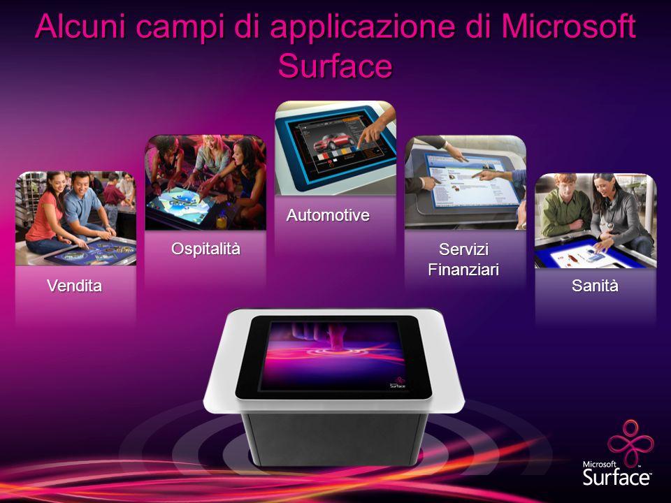 Alcuni campi di applicazione di Microsoft Surface Vendita Ospitalità Automotive Servizi Finanziari Sanità