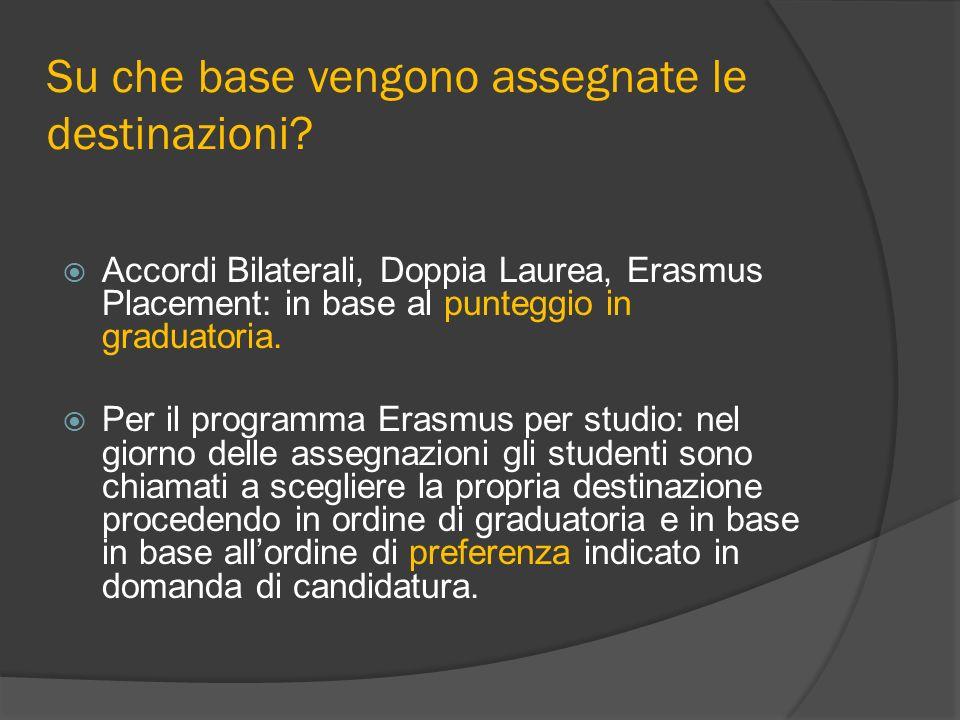 Su che base vengono assegnate le destinazioni? Accordi Bilaterali, Doppia Laurea, Erasmus Placement: in base al punteggio in graduatoria. Per il progr