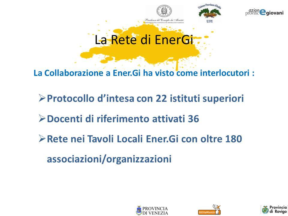 La Collaborazione a Ener.Gi ha visto come interlocutori : Protocollo dintesa con 22 istituti superiori Docenti di riferimento attivati 36 Rete nei Tav