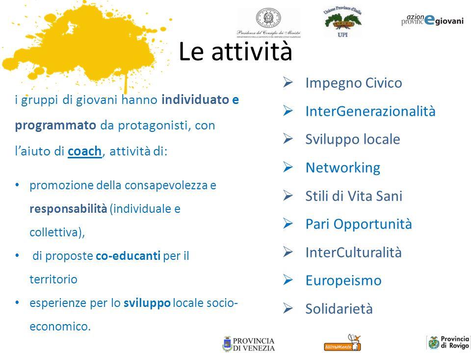 Le attività i gruppi di giovani hanno individuato e programmato da protagonisti, con laiuto di coach, attività di: Impegno Civico InterGenerazionalità