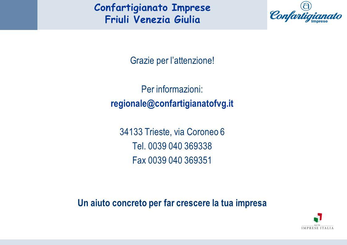 Confartigianato Imprese Friuli Venezia Giulia Grazie per lattenzione! Per informazioni: regionale@confartigianatofvg.it 34133 Trieste, via Coroneo 6 T