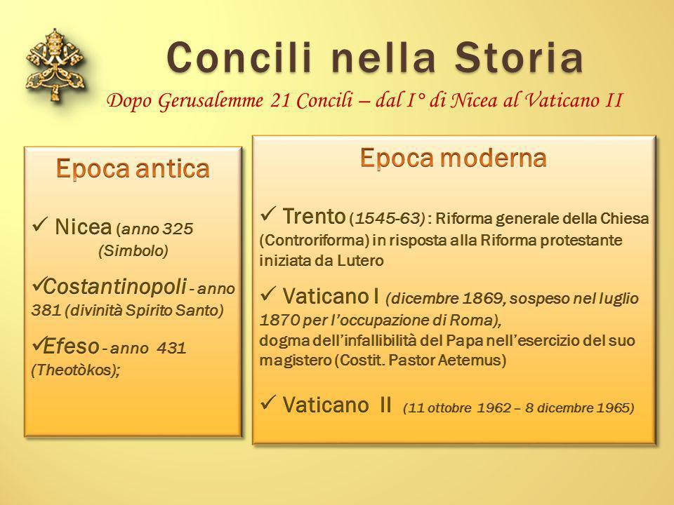 Concili nella Storia Dopo Gerusalemme 21 Concili – dal I° di Nicea al Vaticano II