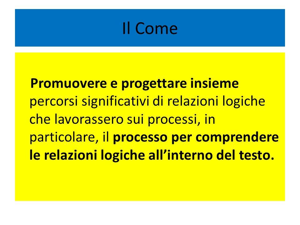 Il Come Promuovere e progettare insieme percorsi significativi di relazioni logiche che lavorassero sui processi, in particolare, il processo per comp